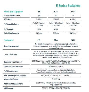 E series Cloud Managed Hardware